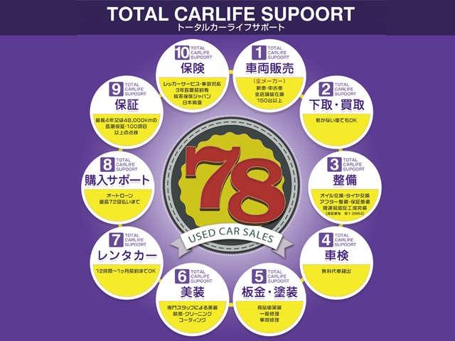 78オート 東雁来R275店 (株)七屋
