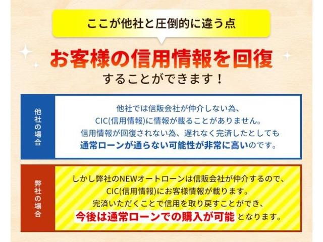 自社ローン大阪 スリークロス羽曳野店