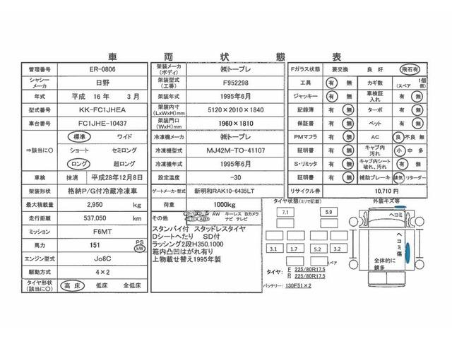 「その他」「レンジャー」「キャンピングカー」「神奈川県」の中古車